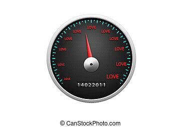 Valentine LOVE meter