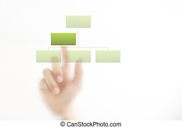 Hand showing organization chart isolated on white background...