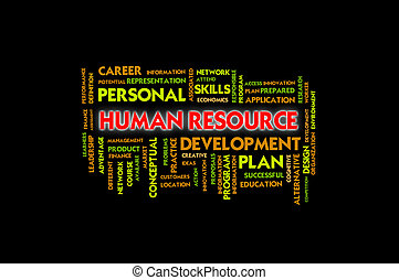 Business wording concept,human resource