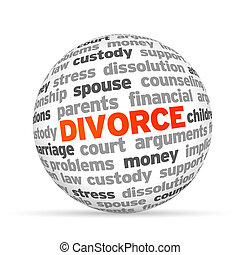 Divorce - 3d Divorce Word Sphere on white background