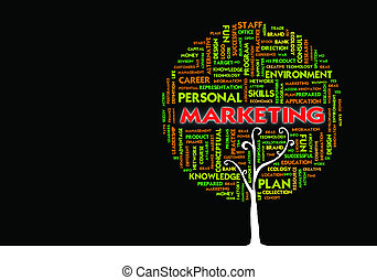 Business word cloud concept in tree form, marketing