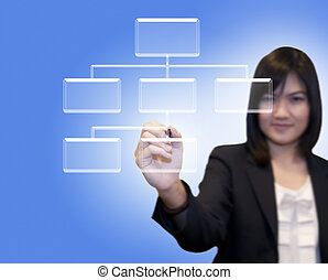 Business woman use hand drawing organization chart on the digital screen