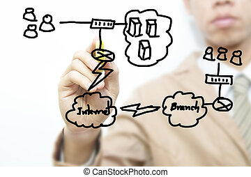 Business man drawing network diagram on the screen background
