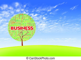 Business word cloud concept in tree form on blue sky, Business