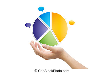 Hand and 3d pie chart