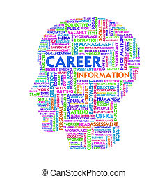 Word cloud business concept inside head shape