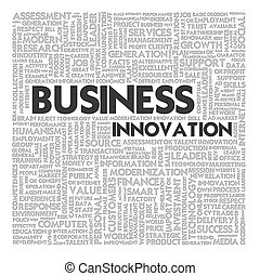 Word cloud business concept,innovation