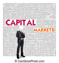 Business word cloud for business concept, Capital Markets