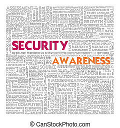 Business word cloud for business concept, Security Awareness