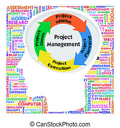 Head with PRINCE2 model for project management