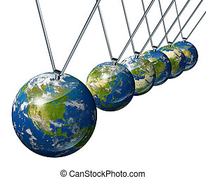 Pendulum with North America as the economic force affecting...