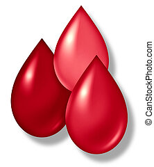 Blood Drops Symbol - Blood drops symbol of medical and...
