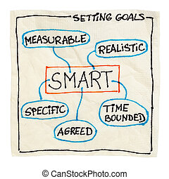 smart goal setting - SMART (Specific, Measurable, Agreed,...