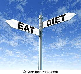 Eat And Diet Street Sign - Eat and diet street sign on a...