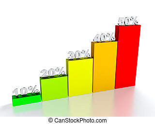 Price reduction - 3D render of price reduction chart on...