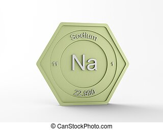 chemical ! a singel symbol, of a chemical material