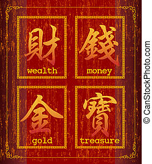 Chinese character about finance