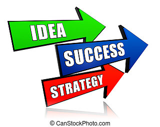 idea, success, strategy 3d colorful arrows with text