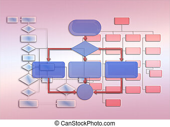 Empty flow chart diagram use for programming