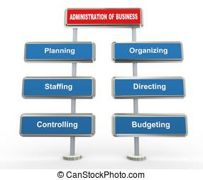 3D, negócio, administração