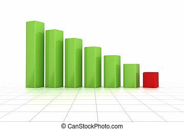 Bar Chart - Recession