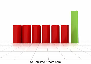 Bar Chart - Stagnation and Growth