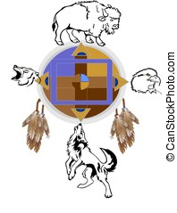 Spiritual animals of direction - Native spiritual animals,...