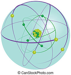 Structure of the atom - The motion of electrons around the...