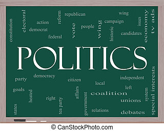 Politics Word Cloud Concept on a Blackboard with great terms...