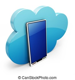 3d Cloud-computing on the mobile smart phone
