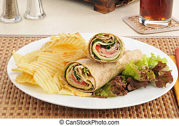 Smoked turkey sandwich wraps - A plate of smoked turkey...