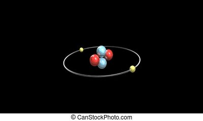 Helium Atom. sixteen second loop
