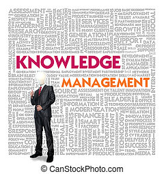 Business word cloud for business concept, Knowledge...