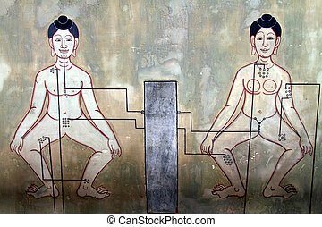 Mural Point massage - Art Mural Point massage man and woman...
