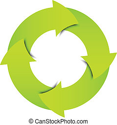 Vector green arrows circle
