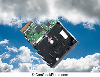 from harddisk to vloud storage - from harrdisk data to cloud...