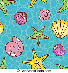 colorful sea pattern