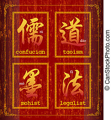 Ancient Chinese thinking - Chinese character symbol about...