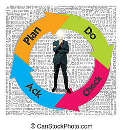Circle Workflow chart on the word cloud background, quality...