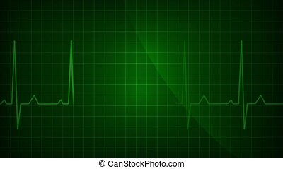 EKG ECG Monitor Electrocardiogram Display Looping