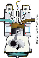 Exhaust Stroke - The exhaust stroke of a four stroke petrol...