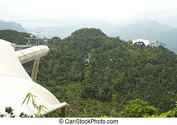 Cable car station in Langkawi island, Malaysia.