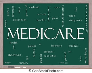 Medicare Word Cloud Concept on a Blackboard with great terms...