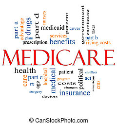 Medicare Word Cloud Concept with great terms such as health,...