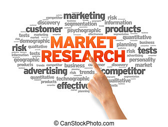 Market Research - Hand pointing at a Market Research Word...