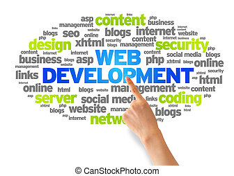 Web Development - Hand pointing at a Web Development Word...