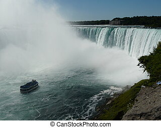The Horseshoe Falls at Niagara Falls from the Canadian side...