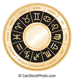 Horoscope Wheel Mandala - Horoscope wheel mandala, twelve...