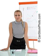 Blond woman flip-chart