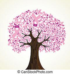 pierś, rak, wstążka, drzewo